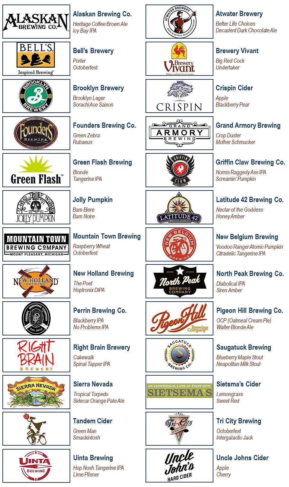 Soaring Eagle Beer Festival 17 - Beer List Images